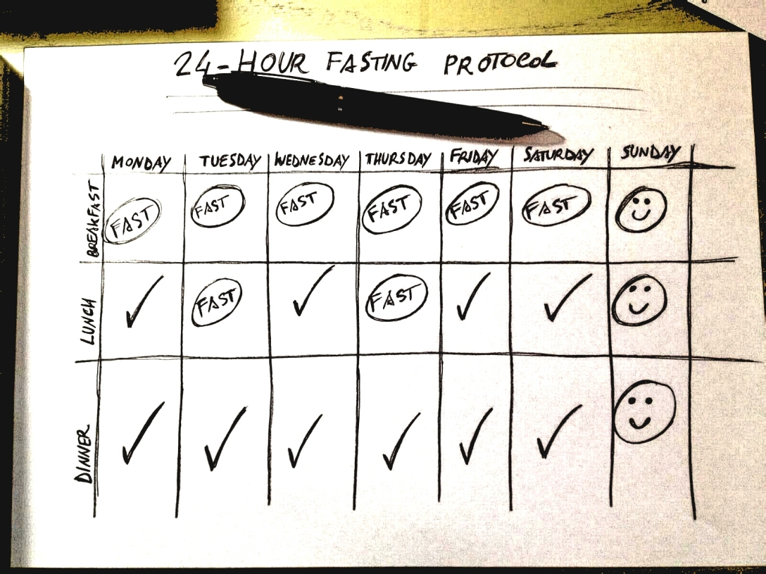 24-hour fasting protocol  – We Impact Practice